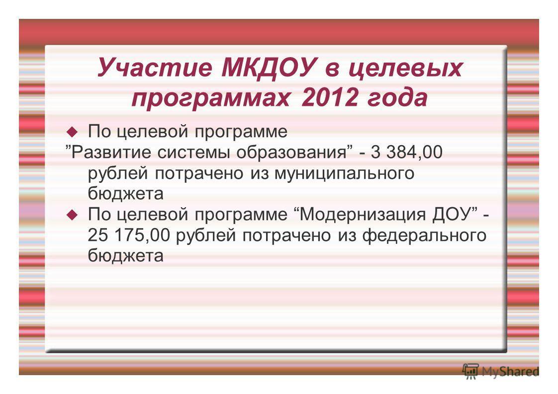 Участие МКДОУ в целевых программах 2012 года По целевой программе Развитие системы образования - 3 384,00 рублей потрачено из муниципального бюджета По целевой программе Модернизация ДОУ - 25 175,00 рублей потрачено из федерального бюджета