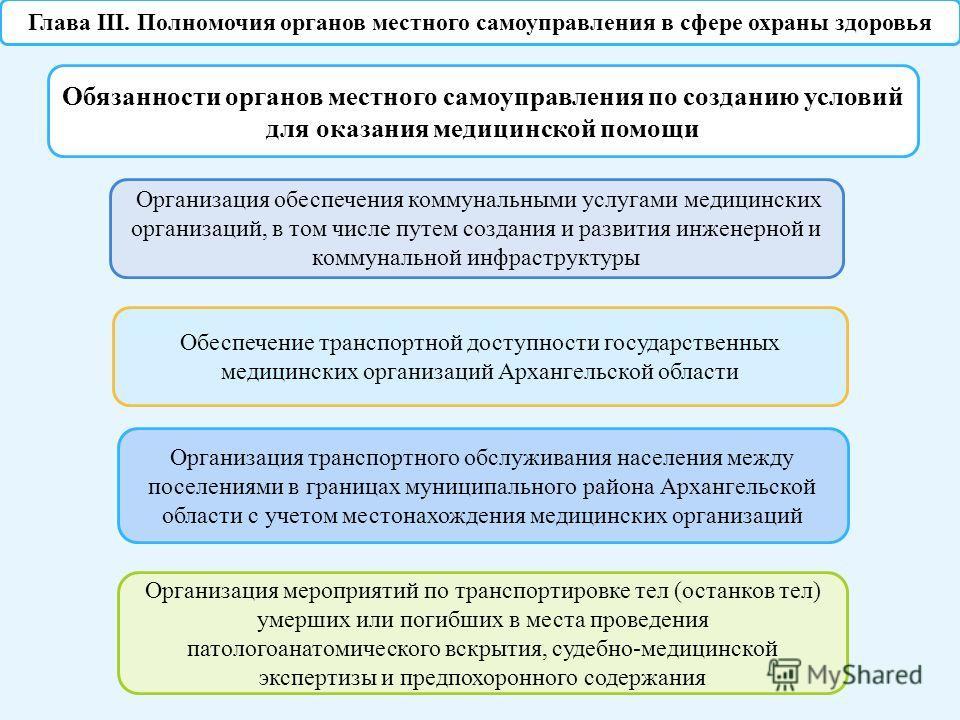 Обязанности органов местного самоуправления по созданию условий для оказания медицинской помощи Организация обеспечения коммунальными услугами медицинских организаций, в том числе путем создания и развития инженерной и коммунальной инфраструктуры Обе
