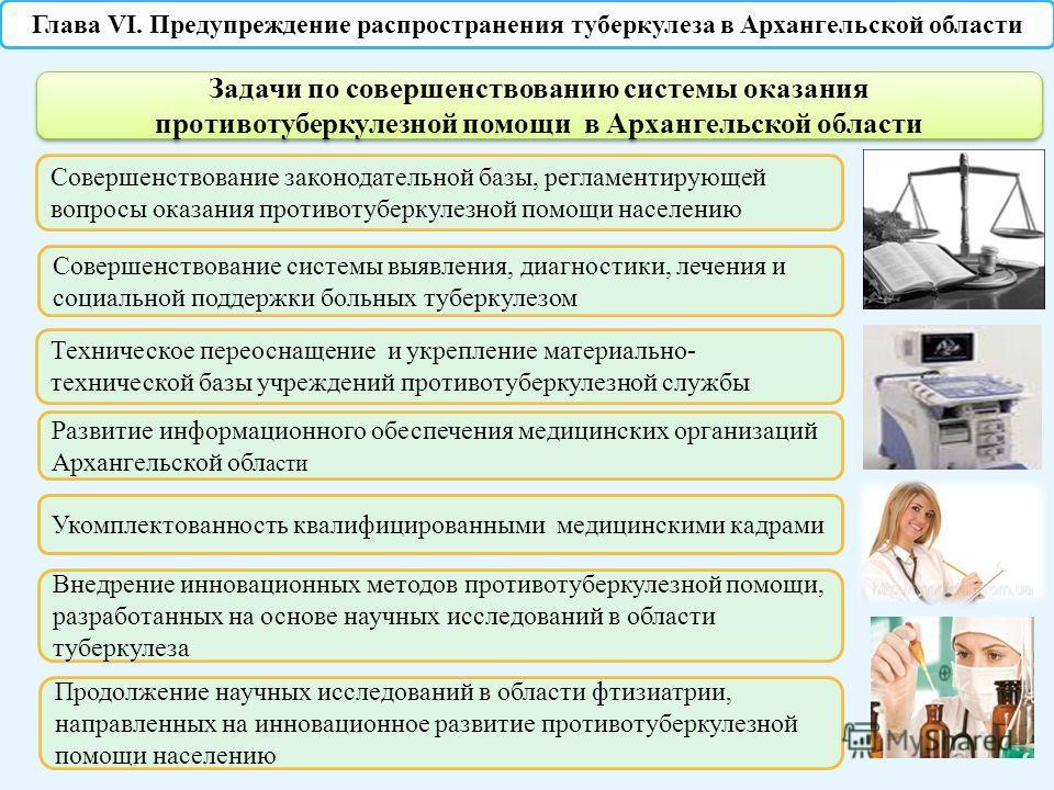 Задачи по совершенствованию системы оказания противотуберкулезной помощи в Архангельской области Совершенствование законодательной базы, регламентирующей вопросы оказания противотуберкулезной помощи населению Совершенствование системы выявления, диаг