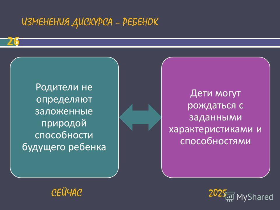 ИЗМЕНЕНИЯ ДИСКУРСА – РЕБЕНОК 26 СЕЙЧАС2025