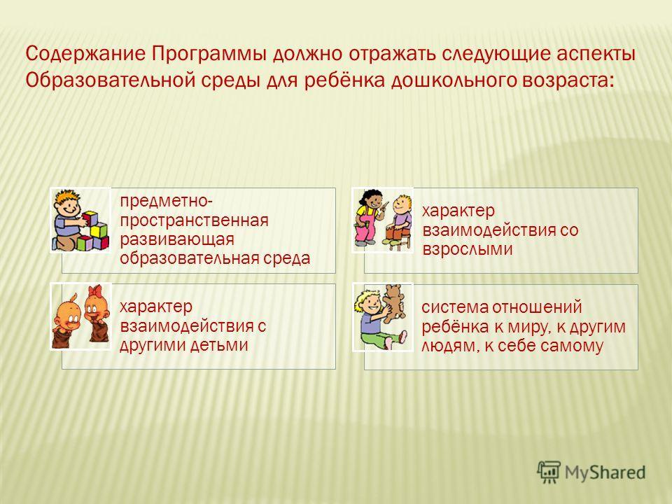 Содержание Программы должно отражать следующие аспекты Образовательной среды для ребёнка дошкольного возраста: предметно- пространственная развивающая образовательная среда характер взаимодействия со взрослыми характер взаимодействия с другими детьми