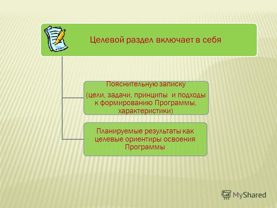 Целевой раздел включает в себя Пояснительную записку (цели, задачи, принципы и подходы к формированию Программы, характеристики) Планируемые результаты как целевые ориентиры освоения Программы