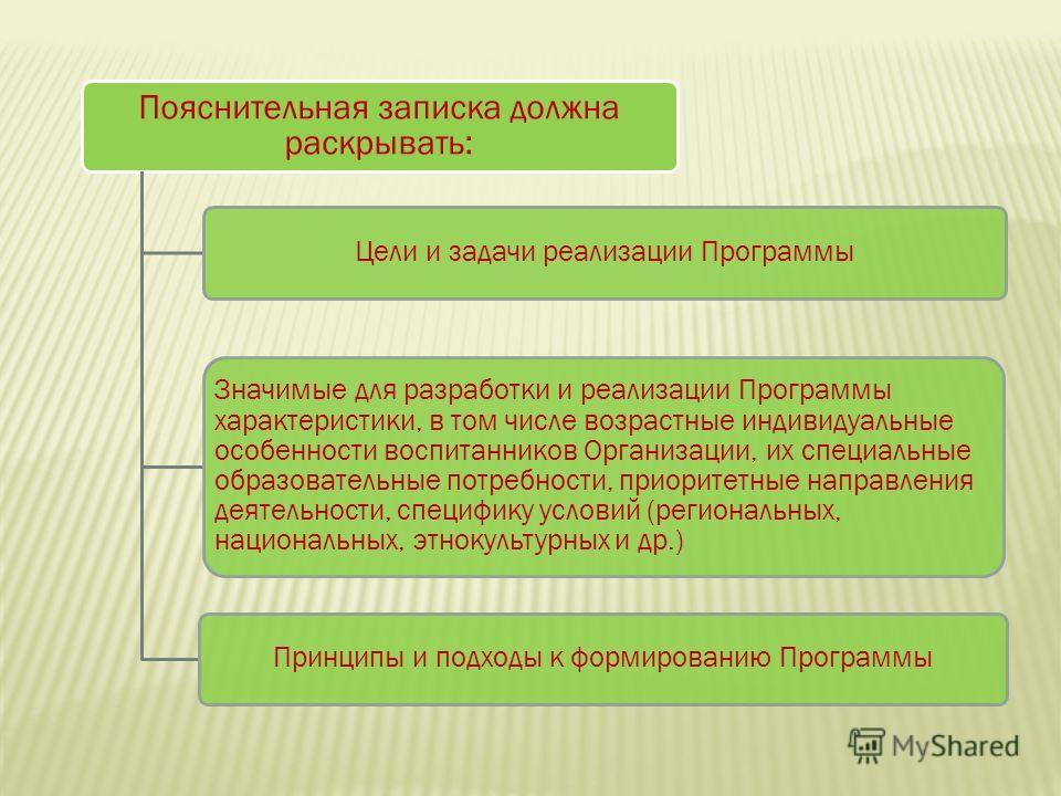Пояснительная записка должна раскрывать: Цели и задачи реализации Программы Значимые для разработки и реализации Программы характеристики, в том числе возрастные индивидуальные особенности воспитанников Организации, их специальные образовательные пот