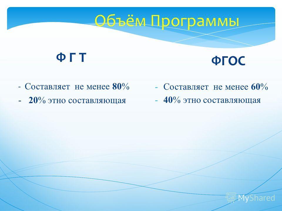 Объём Программы - Составляет не менее 80% - 20% этно составляющая Ф Г Т ФГОС -Составляет не менее 60% -40% этно составляющая