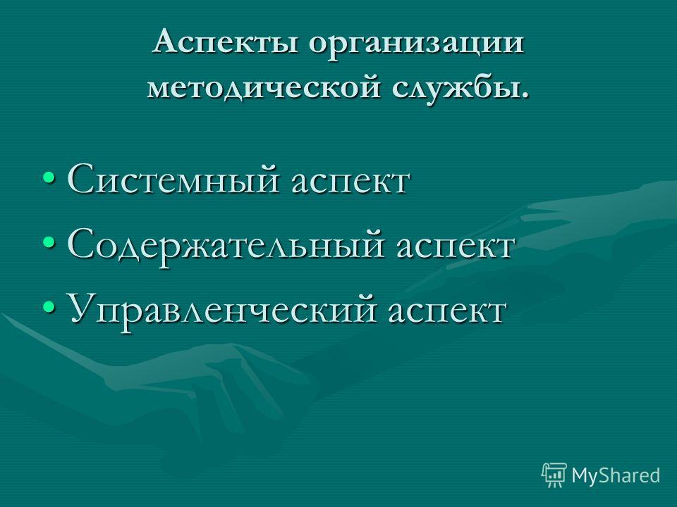 Аспекты организации методической службы. Системный аспект Системный аспект Содержательный аспект Содержательный аспект Управленческий аспект Управленческий аспект