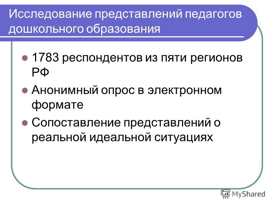 Исследование представлений педагогов дошкольного образования 1783 респондентов из пяти регионов РФ Анонимный опрос в электронном формате Сопоставление представлений о реальной идеальной ситуациях