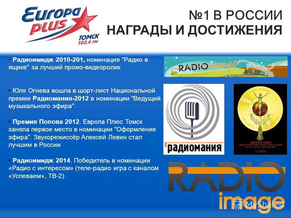 Радиоимидж 2010-201, номинация