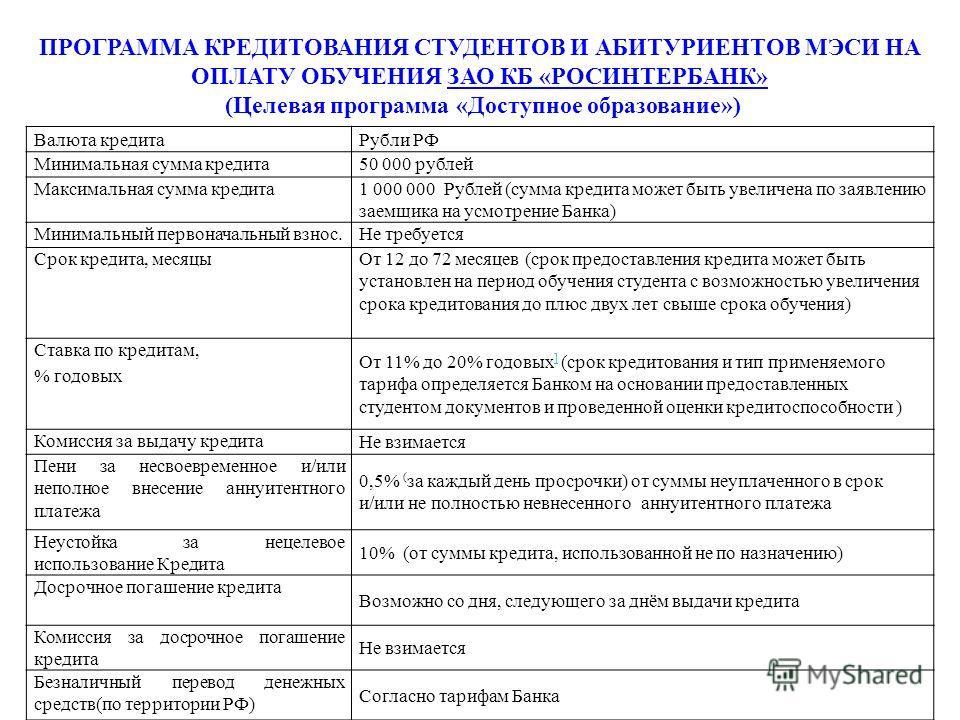 Валюта кредитаРубли РФ Минимальная сумма кредита50 000 рублей Максимальная сумма кредита1 000 000 Рублей (сумма кредита может быть увеличена по заявлению заемщика на усмотрение Банка) Минимальный первоначальный взнос.Не требуется Срок кредита, месяц