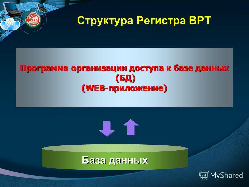 Программа организации доступа к базе данных (БД) (БД) (WEB-приложение) Структура Регистра ВРТ База данных