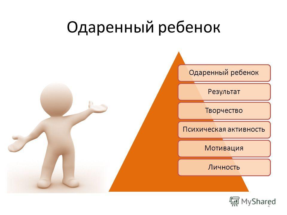 Одаренный ребенок РезультатТворчествоПсихическая активностьМотивацияЛичность 2