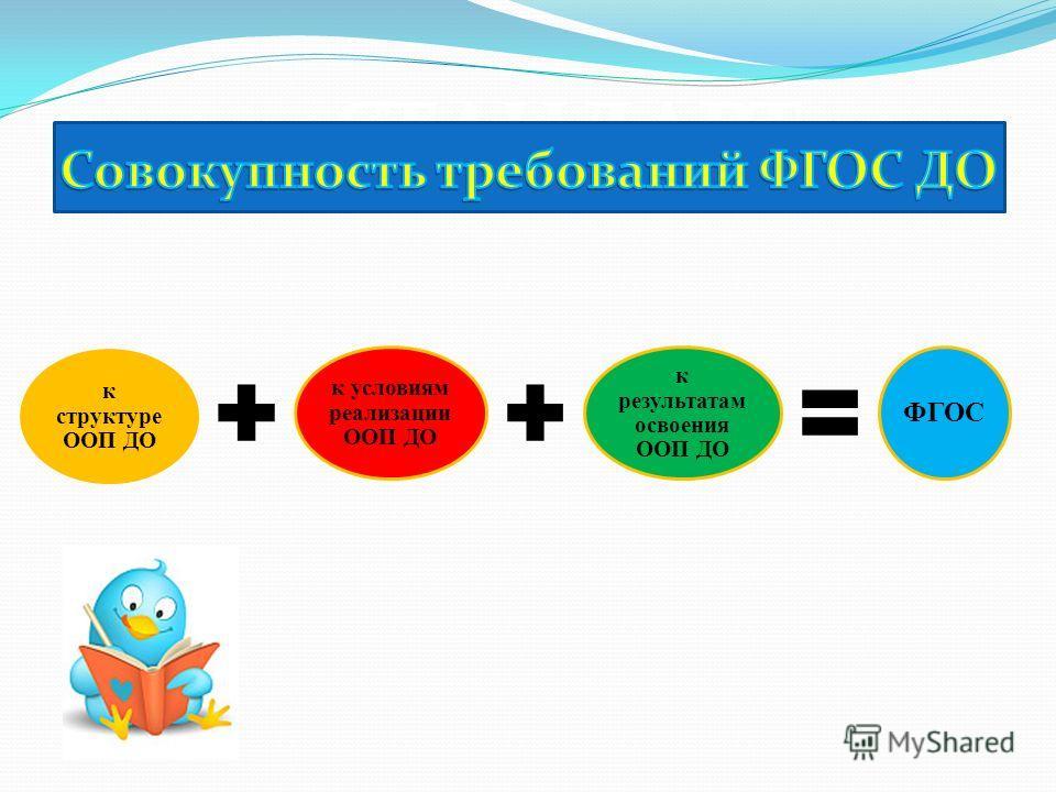 СТАНДАРТ к структуре ООП ДО к условиям реализации ООП ДО к результатам освоения ООП ДО ФГОС