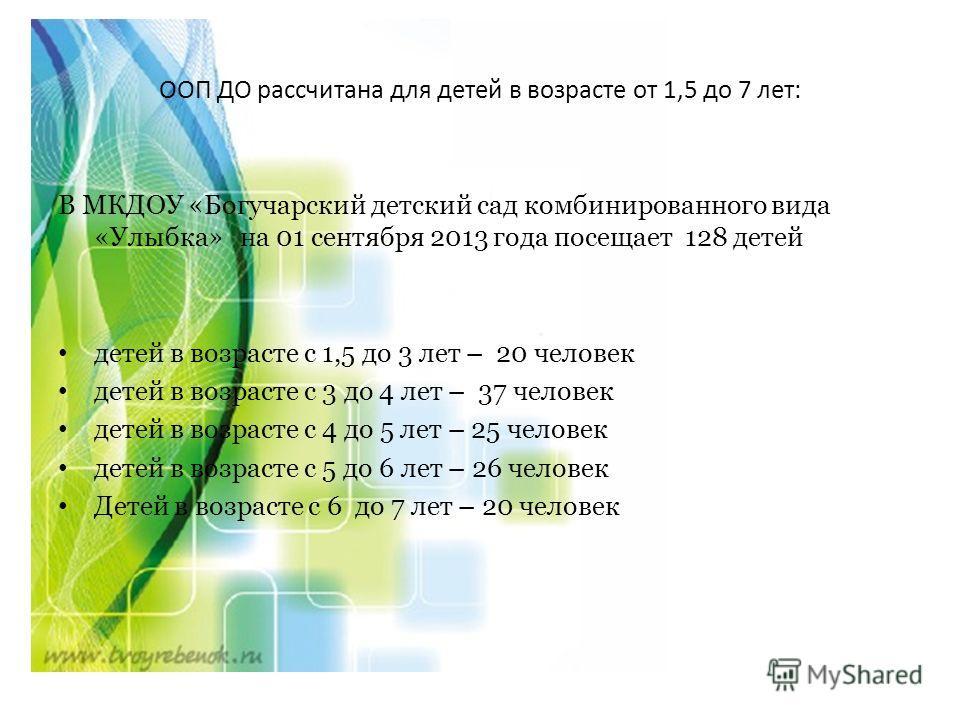 ООП ДО рассчитана для детей в возрасте от 1,5 до 7 лет: В МКДОУ «Богучарский детский сад комбинированного вида «Улыбка» на 01 сентября 2013 года посещает 128 детей детей в возрасте с 1,5 до 3 лет – 20 человек детей в возрасте с 3 до 4 лет – 37 челове