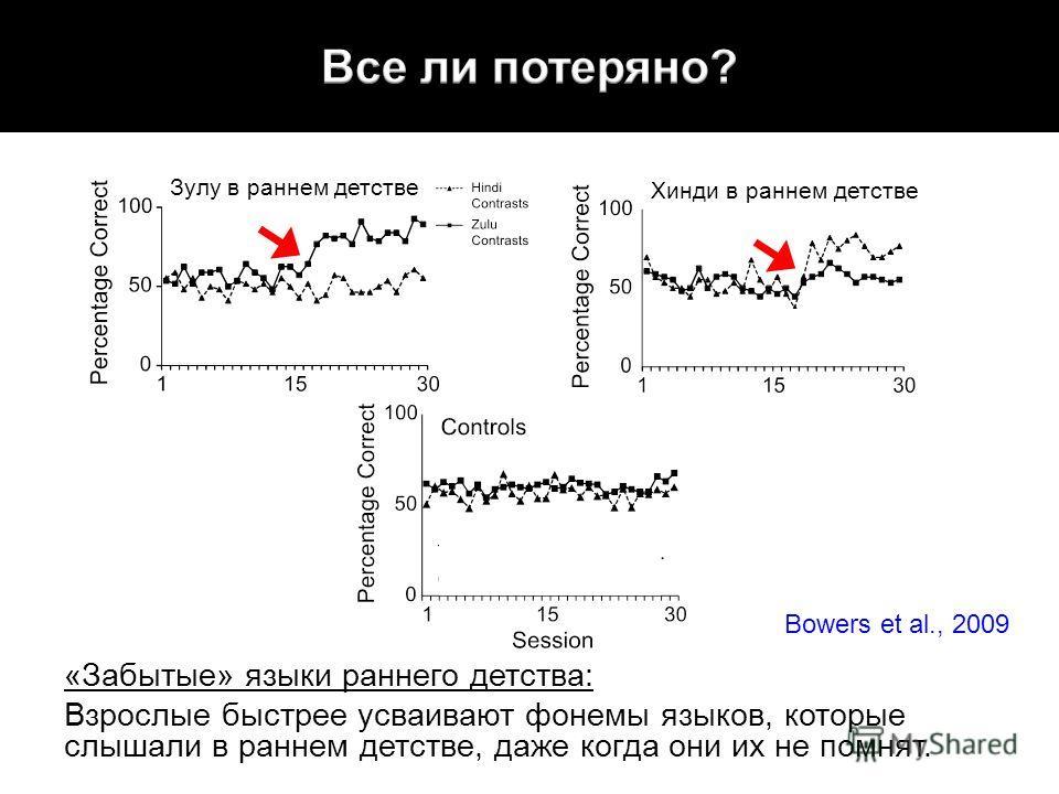 «Забытые» языки раннего детства: Взрослые быстрее усваивают фонемы языков, которые слышали в раннем детстве, даже когда они их не помнят. Bowers et al., 2009 Зулу в раннем детстве Хинди в раннем детстве