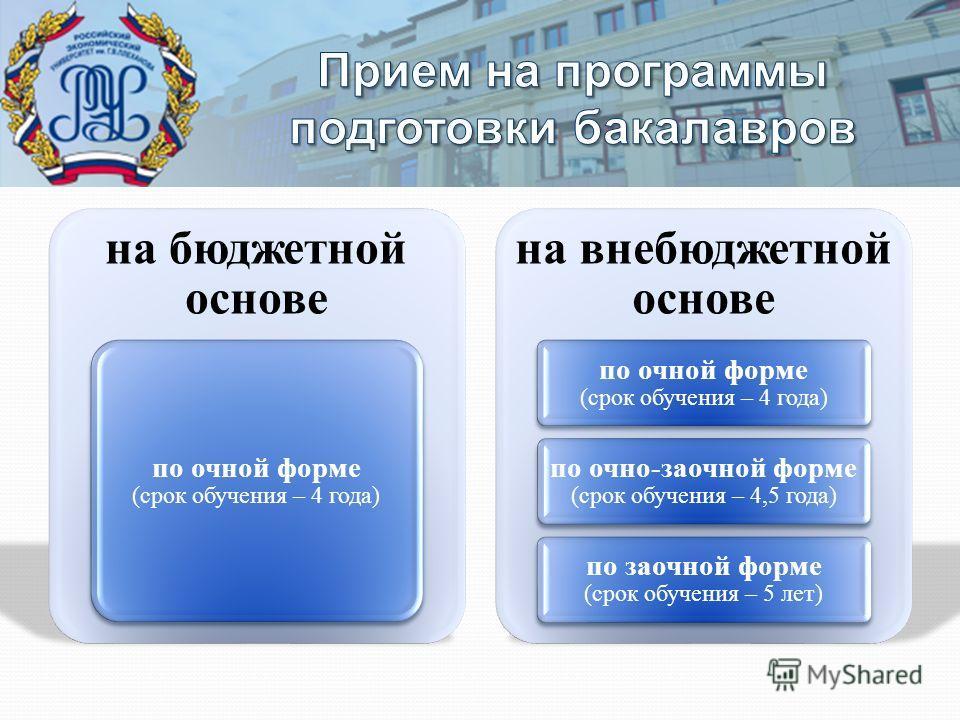 на бюджетной основе по очной форме (срок обучения – 4 года) на внебюджетной основе по очной форме (срок обучения – 4 года) по очно-заочной форме (срок обучения – 4,5 года) по заочной форме (срок обучения – 5 лет)