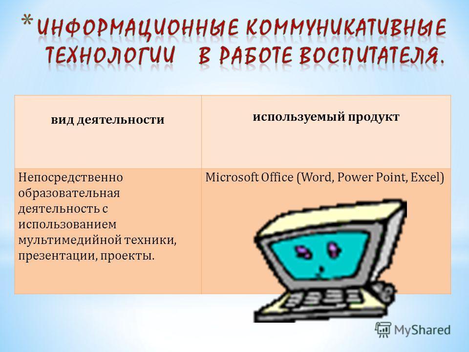вид деятельности используемый продукт Непосредственно образовательная деятельность с использованием мультимедийной техники, презентации, проекты. Microsoft Office (Word, Power Point, Excel)