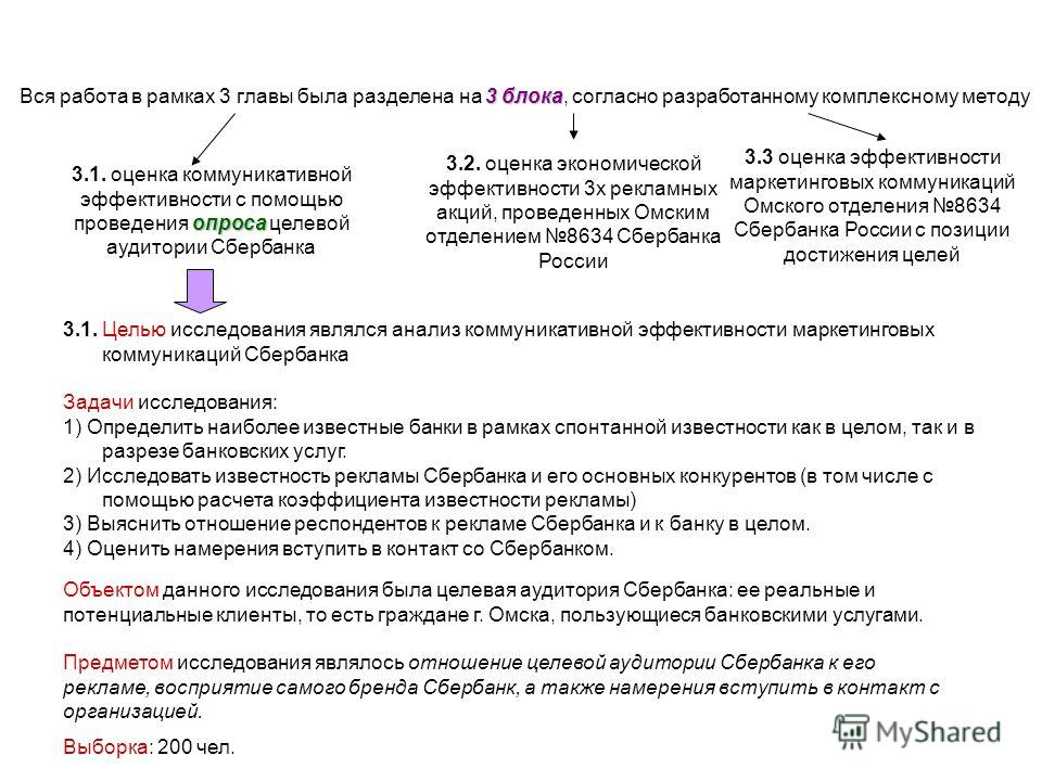 3 блока Вся работа в рамках 3 главы была разделена на 3 блока, согласно разработанному комплексному методу Объектом данного исследования была целевая аудитория Сбербанка: ее реальные и потенциальные клиенты, то есть граждане г. Омска, пользующиеся ба