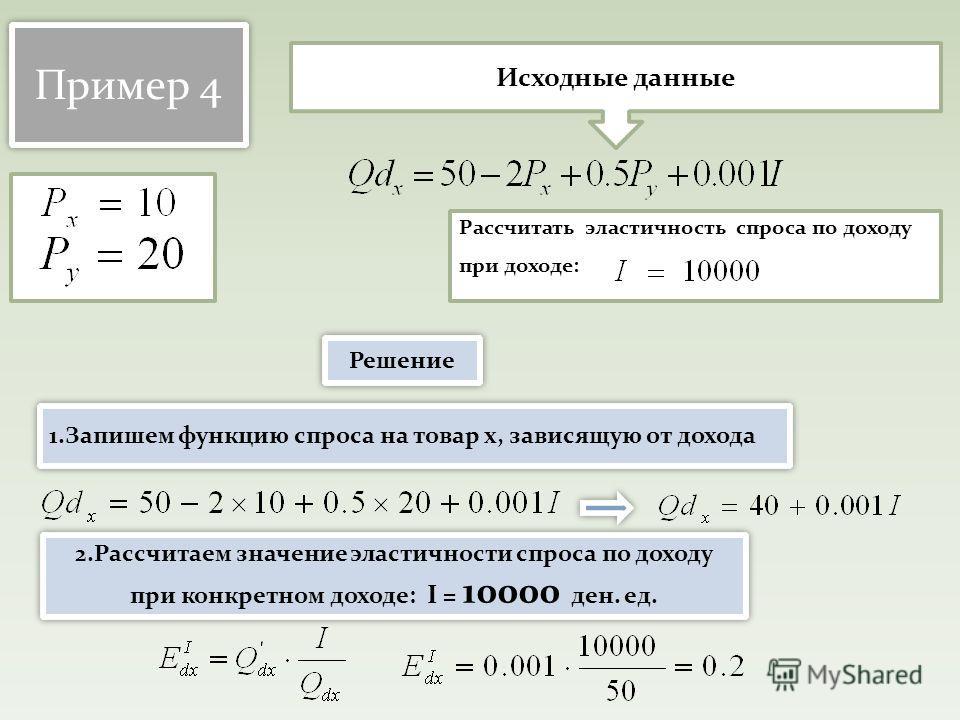 Пример 4 Рассчитать эластичность спроса по доходу при доходе: Исходные данные Решение 1. Запишем функцию спроса на товар х, зависящую от дохода 2. Рассчитаем значение эластичности спроса по доходу при конкретном доходе: I = 10000 ден. ед.