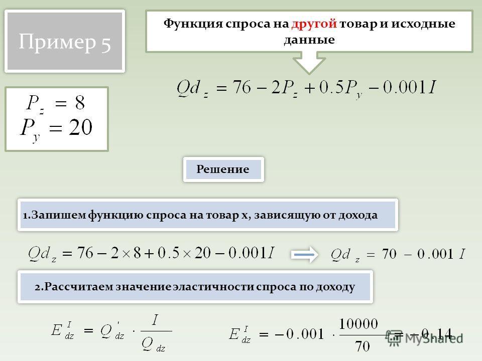 Пример 5 Функция спроса на другой товар и исходные данные Решение 1. Запишем функцию спроса на товар х, зависящую от дохода 2. Рассчитаем значение эластичности спроса по доходу