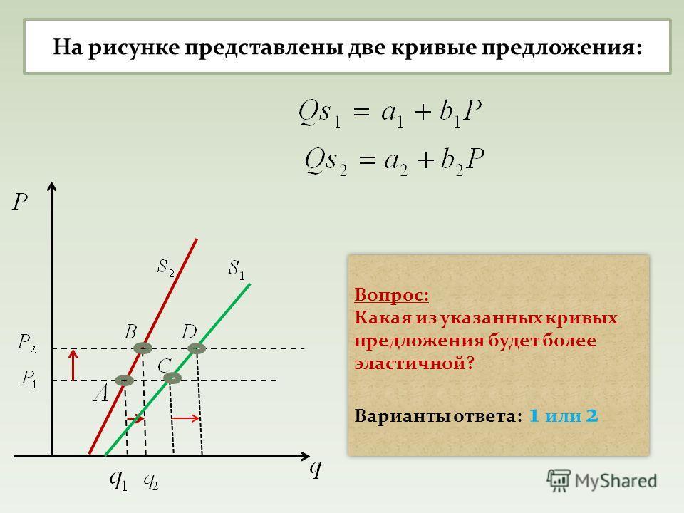 Вопрос: Какая из указанных кривых предложения будет более эластичной? Варианты ответа: 1 или 2 Вопрос: Какая из указанных кривых предложения будет более эластичной? Варианты ответа: 1 или 2 На рисунке представлены две кривые предложения: