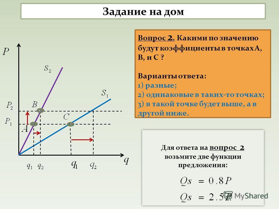 Вопрос 2. Какими по значению будут коэффициенты в точках А, В, и С ? Варианты ответа: 1) разные; 2) одинаковые в таких-то точках; 3) в такой точке будет выше, а в другой ниже. Задание на дом Для ответа на вопрос 2 возьмите две функции предложения: