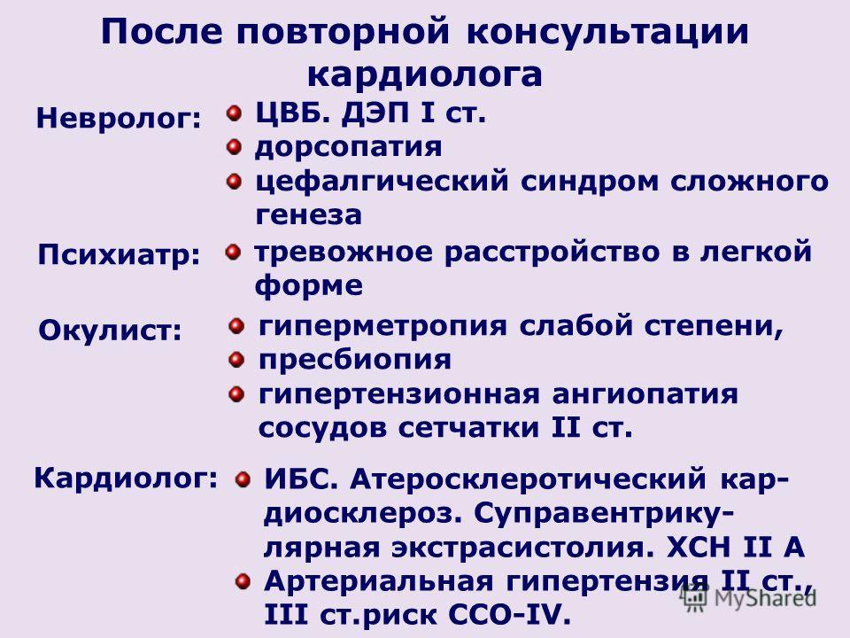 Невролог: После повторной консультации кардиолога ЦВБ. ДЭП I ст. дорсопатия цефалгический синдром сложного генеза ИБС. Атеросклеротический кар- диосклероз. Суправентрику- лярная экстрасистолия. ХСН II A Артериальная гипертензия II ст., III ст.риск СС