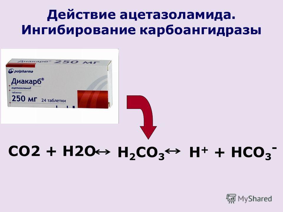 CO2 + H2O Действие ацетазоламида. Ингибирование карбоангидразы H 2 CO 3 H + + HCO 3 -