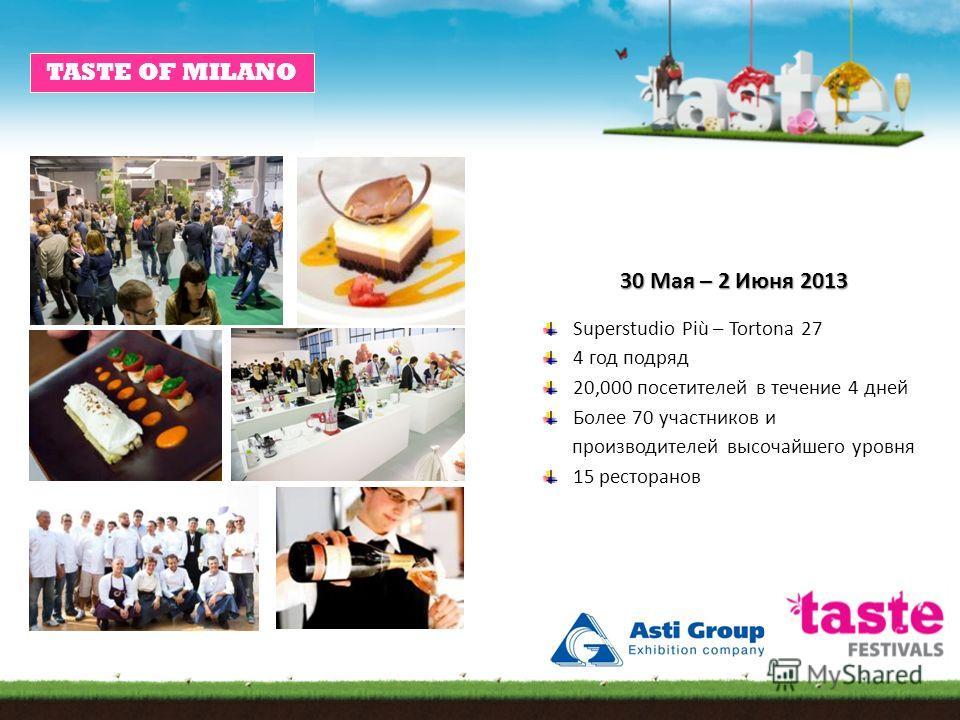 TASTE OF MILANO 30 Мая – 2 Июня 2013 Superstudio Più – Tortona 27 4 год подряд 20,000 посетителей в течение 4 дней Более 70 участников и производителей высочайшего уровня 15 ресторанов