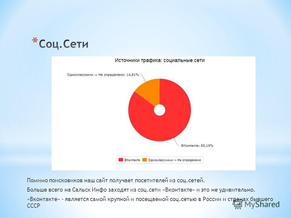 Помимо поисковиков наш сайт получает посетителей из соц.сетей. Больше всего на Сальск Инфо заходят из соц.сети «Вконтакте» и это не удивительно. «Вконтакте» - является самой крупной и посещаемой соц.сетью в России и странах бывшего СССР