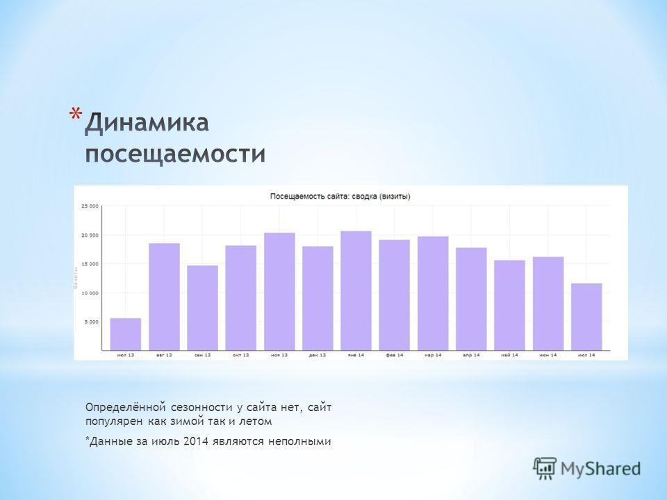 Определённой сезонности у сайта нет, сайт популярен как зимой так и летом *Данные за июль 2014 являются неполными