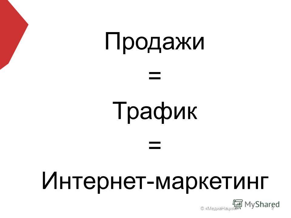 © «Медиа Нация» 9 Продажи = Трафик = Интернет-маркетинг