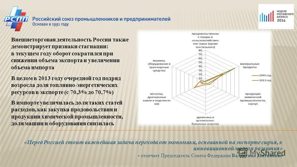 «Перед Россией стоит важнейшая задача перехода от экономики, основанной на экспорте сырья, к инновационной модели развития» - отмечает Председатель Совета Федерации Валентина Матвиенко Внешнеторговая деятельность России также демонстрирует признаки с