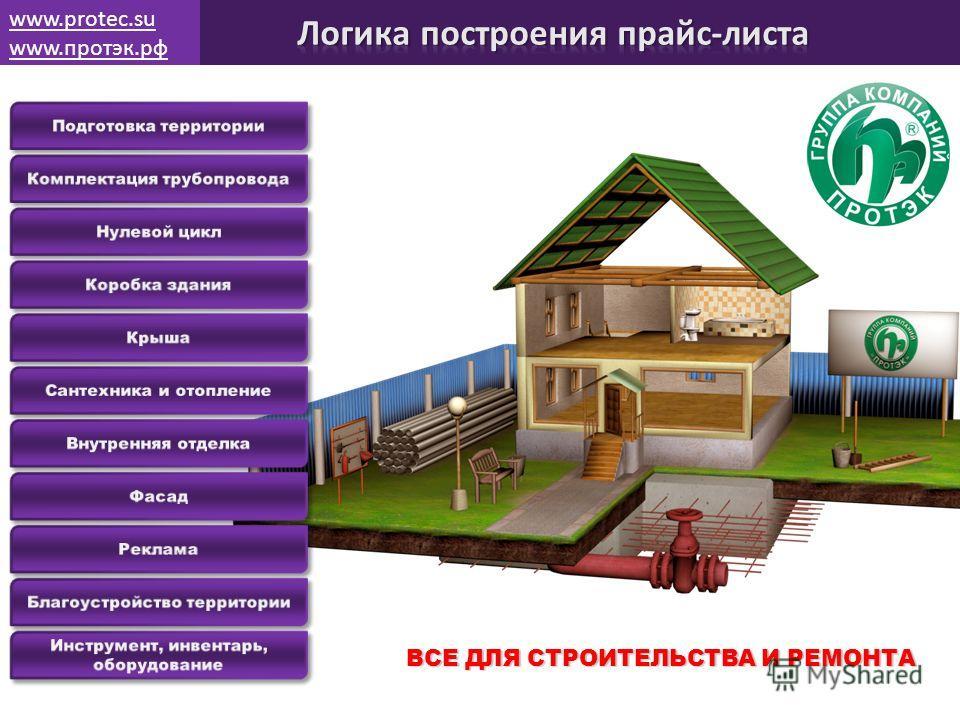 ВСЕ ДЛЯ СТРОИТЕЛЬСТВА И РЕМОНТА www.protec.su www.протэк.рф www.protec.su www.протэк.рф