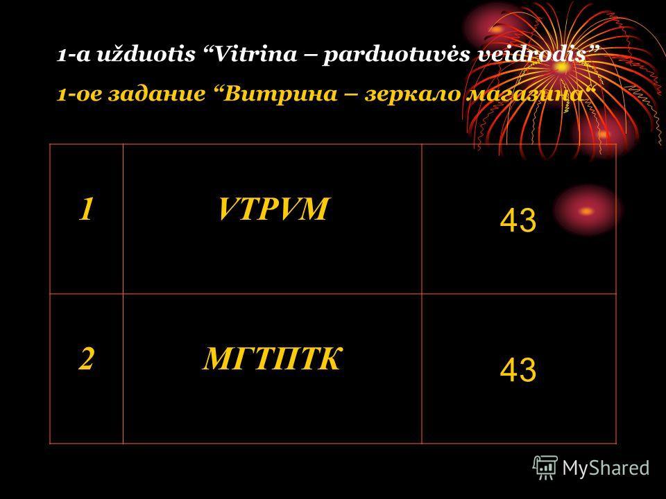 1-a užduotis Vitrina – parduotuvės veidrodis 1-ое задание Витрина – зеркало магазина 1VTPVM 43 2МГТПТК 43