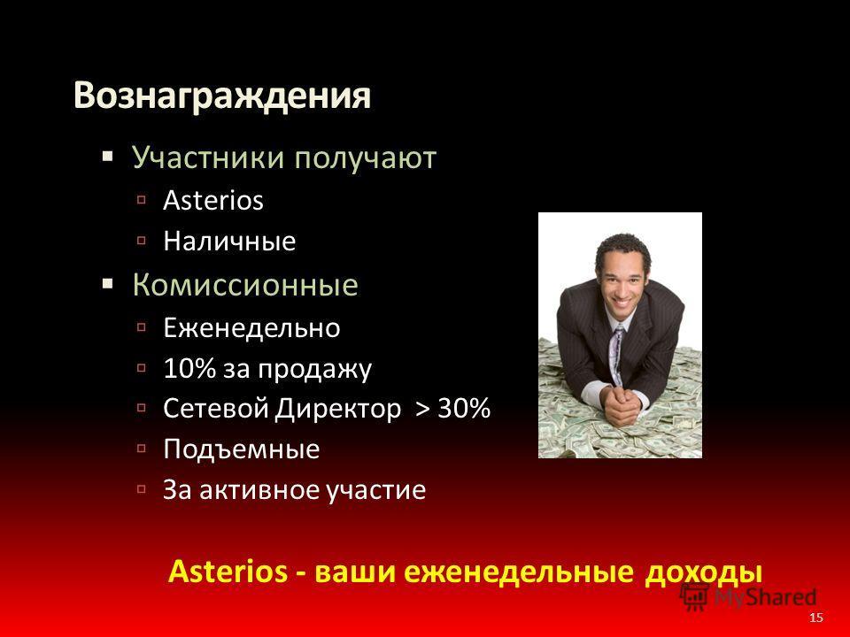 Вознаграждения Участники получают Asterios Наличные Комиссионные Еженедельно 10% за продажу Сетевой Директор > 30% Подъемные За активное участие Asterios - ваши еженедельные доходы 15