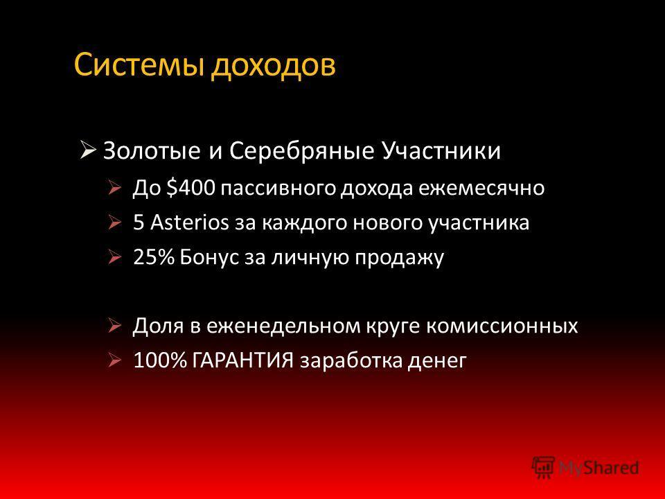 Системы доходов Золотые и Серебряные Участники До $400 пассивного дохода ежемесячно 5 Asterios за каждого нового участника 25% Бонус за личную продажу Доля в еженедельном круге комиссионных 100% ГАРАНТИЯ заработка денег