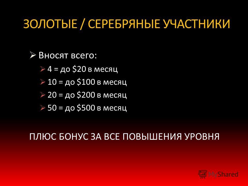 ЗОЛОТЫЕ / СЕРЕБРЯНЫЕ УЧАСТНИКИ Вносят всего: 4 = до $20 в месяц 10 = до $100 в месяц 20 = до $200 в месяц 50 = до $500 в месяц ПЛЮС БОНУС ЗА ВСЕ ПОВЫШЕНИЯ УРОВНЯ