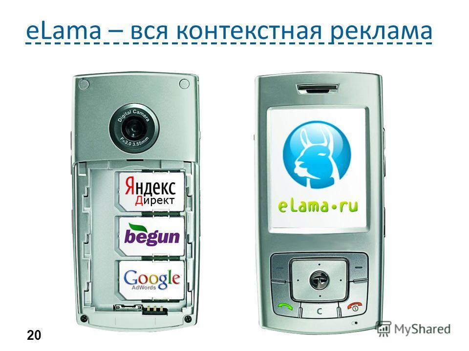 eLama – вся контекстная реклама 20