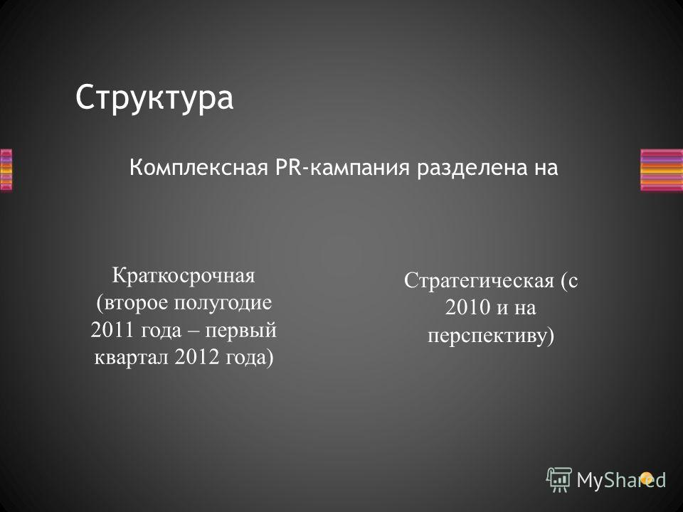 Структура Комплексная PR-кампания разделена на Краткосрочная (второе полугодие 2011 года – первый квартал 2012 года) Стратегическая (с 2010 и на перспективу)