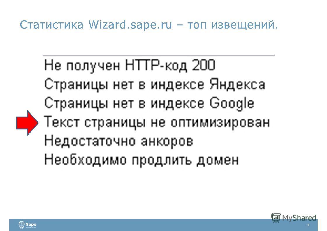 Статистика Wizard.sape.ru – топ извещений. 4