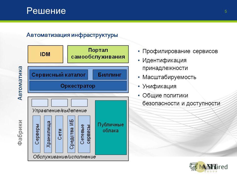 Решение Профилирование сервисов Идентификация принадлежности Масштабируемость Унификация Общие политики безопасности и доступности 5 Автоматизация инфраструктуры