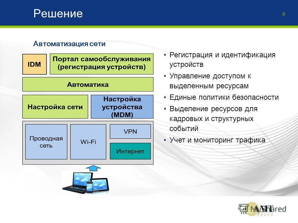 Решение Регистрация и идентификация устройств Управление доступом к выделенным ресурсам Единые политики безопасности Выделение ресурсов для кадровых и структурных событий Учет и мониторинг трафика Автоматизация сети 6