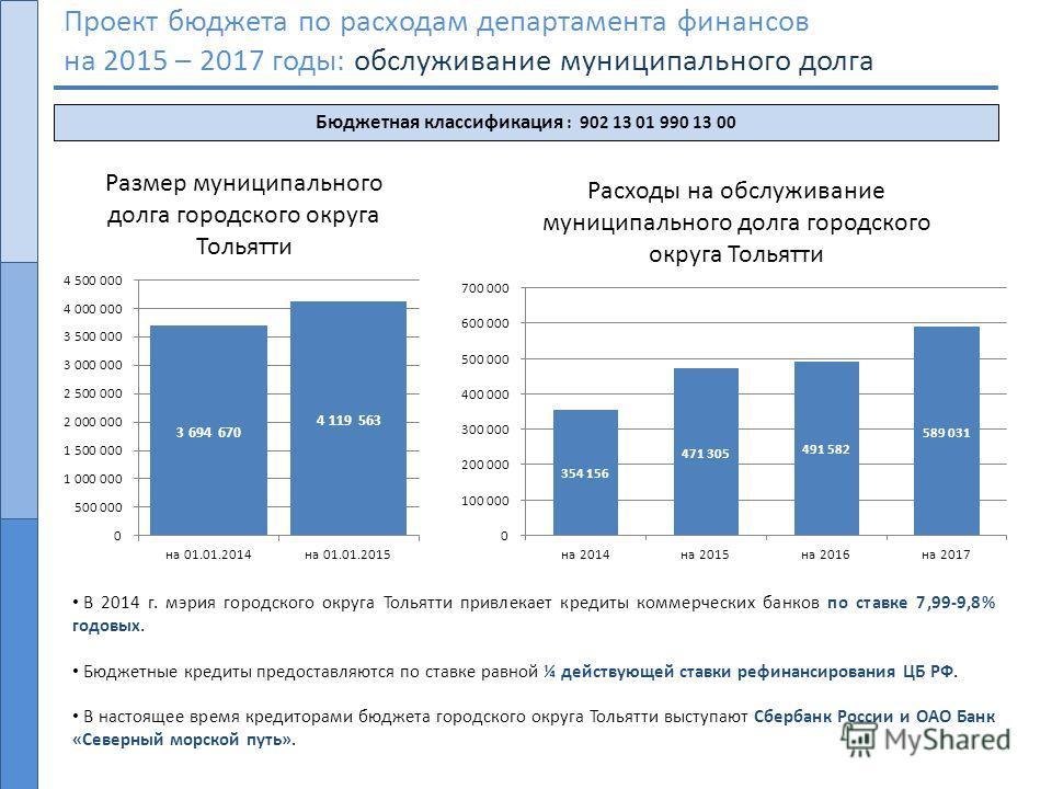 Проект бюджета по расходам департамента финансов на 2015 – 2017 годы: обслуживание муниципального долга В 2014 г. мэрия городского округа Тольятти привлекает кредиты коммерческих банков по ставке 7,99-9,8% годовых. Бюджетные кредиты предоставляются п