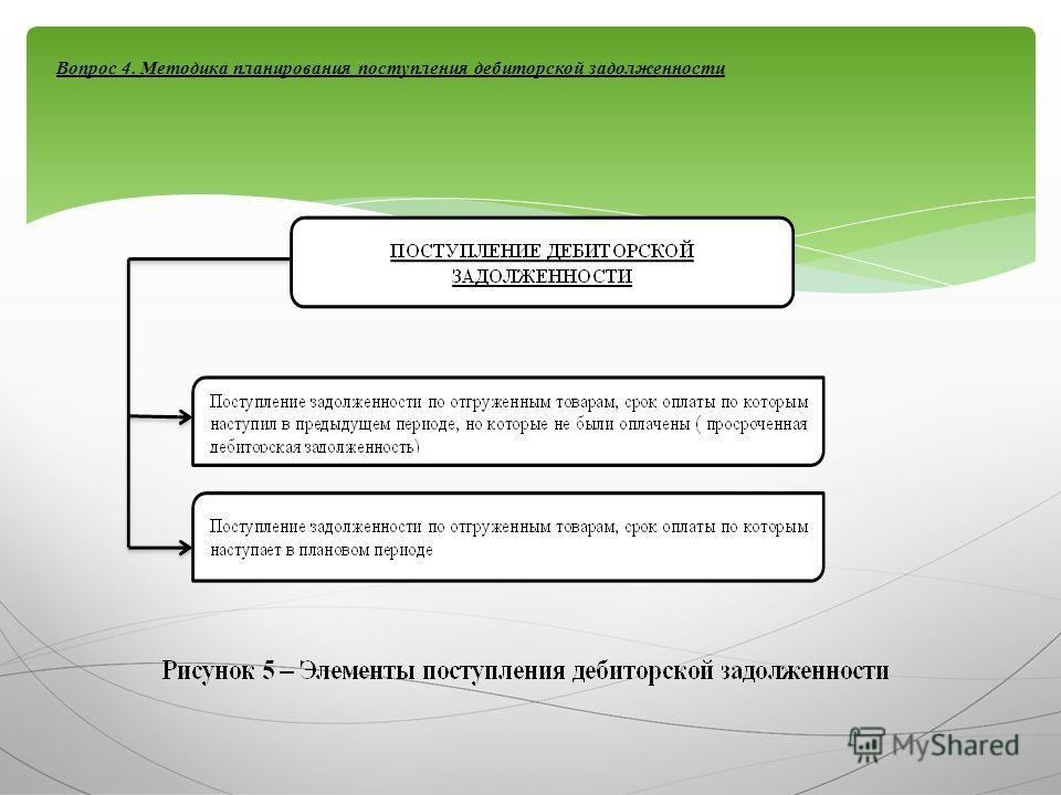 Вопрос 4. Методика планирования поступления дебиторской задолженности