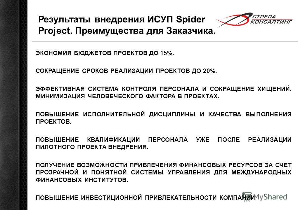 Результаты внедрения ИСУП Spider Project. Преимущества для Заказчика. ЭКОНОМИЯ БЮДЖЕТОВ ПРОЕКТОВ ДО 15%. СОКРАЩЕНИЕ СРОКОВ РЕАЛИЗАЦИИ ПРОЕКТОВ ДО 20%. ЭФФЕКТИВНАЯ СИСТЕМА КОНТРОЛЯ ПЕРСОНАЛА И СОКРАЩЕНИЕ ХИЩЕНИЙ. МИНИМИЗАЦИЯ ЧЕЛОВЕЧЕСКОГО ФАКТОРА В ПР