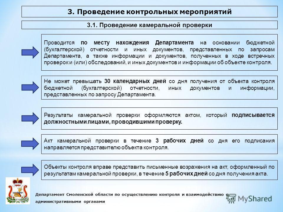 3. Проведение контрольных мероприятий Департамент Смоленской области по осуществлению контроля и взаимодействию с административными органами 3.1. Проведение камеральной проверки Результаты камеральной проверки оформляются актом, который подписывается