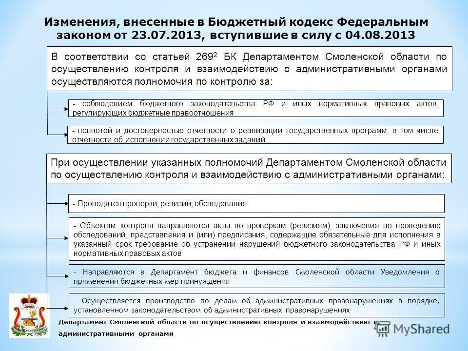 Изменения, внесенные в Бюджетный кодекс Федеральным законом от 23.07.2013, вступившие в силу с 04.08.2013 При осуществлении указанных полномочий Департаментом Смоленской области по осуществлению контроля и взаимодействию с административными органами: