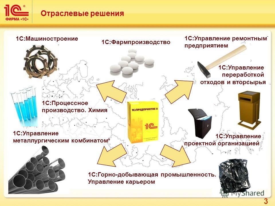 3 Отраслевые решения 1С:Машиностроение 1С:Управление ремонтным предприятием 1С:Управление металлургическим комбинатом* 1С:Фармпроизводство 1С:Процессное производство. Химия 1С:Управление переработкой отходов и вторсырья 1С:Горно-добывающая промышленн