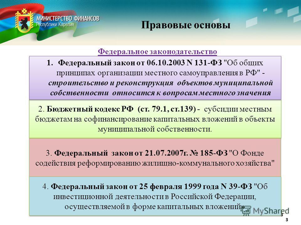 3 2. Бюджетный кодекс РФ (ст. 79.1, ст.139) - субсидии местным бюджетам на софинансирование капитальных вложений в объекты муниципальной собственности. 1. Федеральный закон от 06.10.2003 N 131-ФЗ