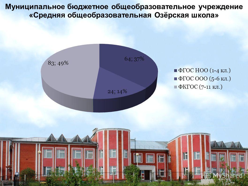 Муниципальное бюджетное общеобразовательное учреждение «Средняя общеобразовательная Озёрская школа»