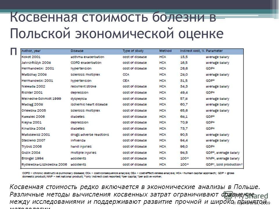 Косвенная стоимость болезни в Польской экономической оценке программ здравоохранения W Wrona et all, 2009 Косвенная стоимость редко включается в экономические анализы в Польше. Различные методы вычисления косвенных затрат ограничивают сравнение между